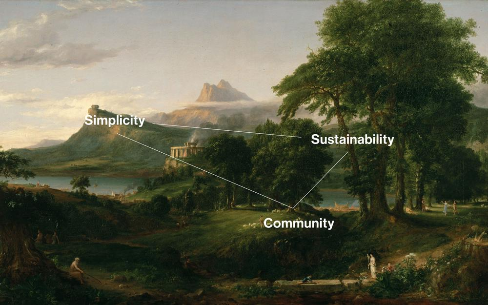 Community, sustainability, and simplicity diagram on painting by Cole Thomas, The Course of Empire The Arcadian or Pastoral State (1836)