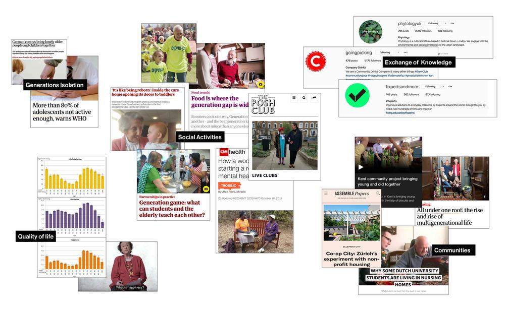 Visual research by topic (images and articles taken from lead newspapers and avantguarde platforms.
